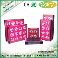 Distributors Canada Led Light New Arrival Full Spectrum Hans Panel Led Grow Light 1000w Led Grow Lights With 12 Bands Wavelength