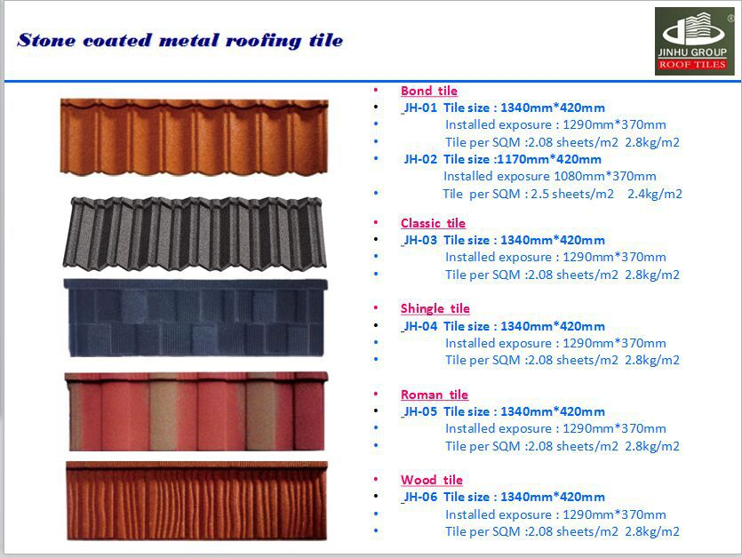 Sand coated zinc aluminium green roof tiles,color roof with price