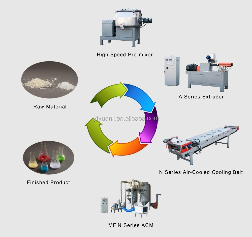 Yantai Electrostatic Powder Coating Equipment