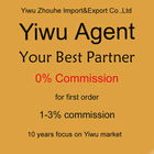 yiwu export agency