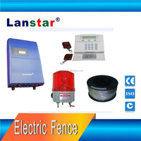 High Quality Home Amp Garden Electric