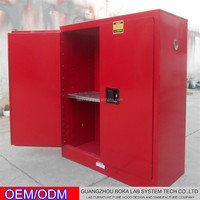 Anti-fire and explosion chemical safety storage cabinet for flammable liquid