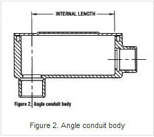Aluminum conduit body