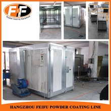 Batch Powder Curing Ovens
