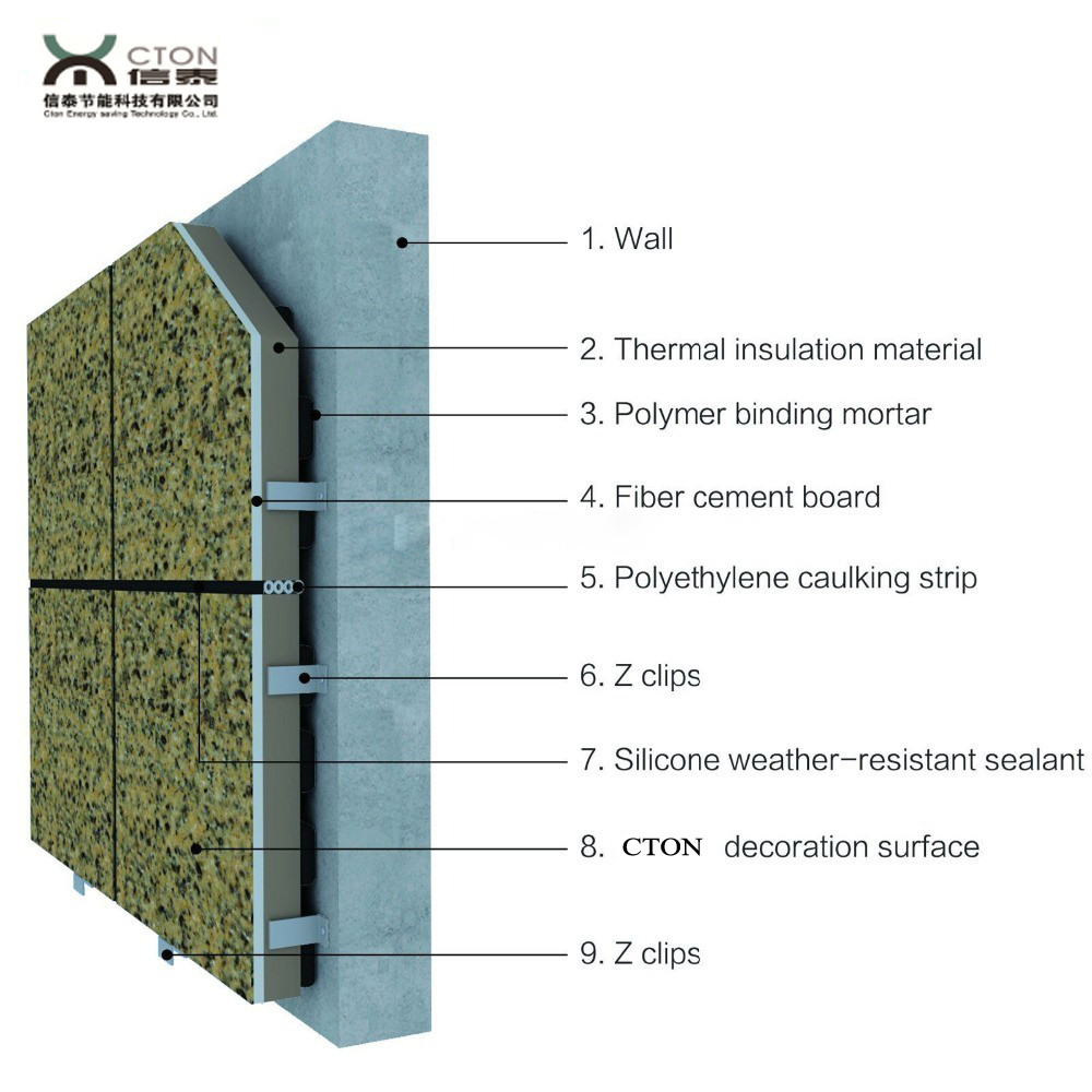 Insulation Panels Product : Calcium silicate thermal insulation decoration exterior