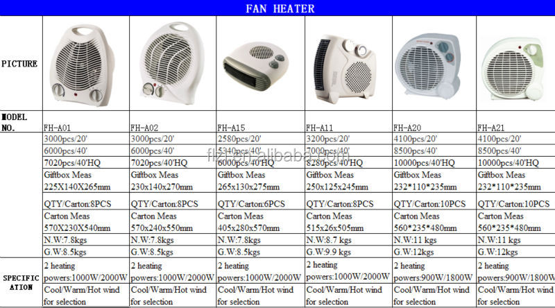 hot selling 2000W fan heater electric fan heater 220v-240v 110v