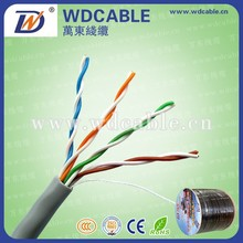Lan cat5/cat6 cable network
