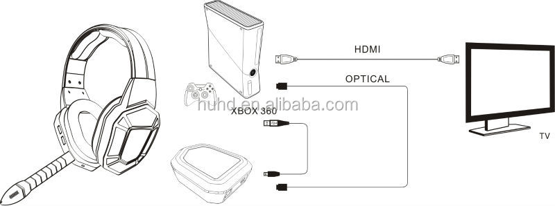 xbox 360 optical port