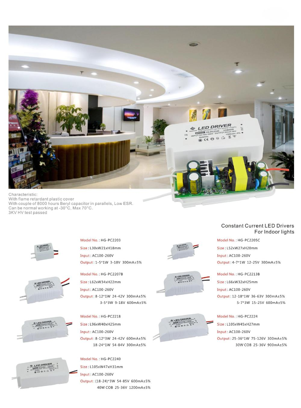 8-12W High Quality LED Driver, LED Panel Light Driver