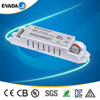 24 volt ac dc led driver 12-200w cctv power supply box made in China