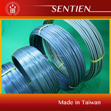 Nickel Chrome Alloy Resistant Heating Wire for High Temperature Used