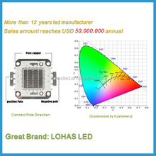 2016 9v 12v dc 30v 3W 5W 7W 9W 10W 12W 19W 20W 30W 50W 80W 100W 150W 200W COB Led Chip Led High Power Led Chip Manufacturers