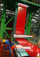 steel plate color coating production line