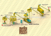 2015 hot sale in malaysia thailand Professional turn key 1t/h Complete Wood Pellet Production line
