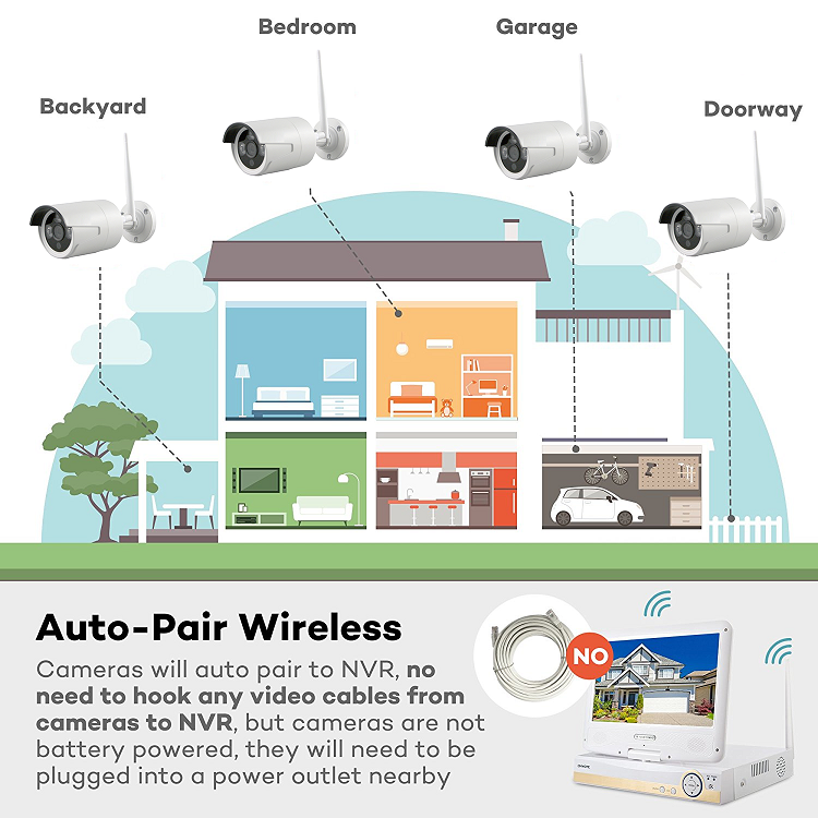 960p rohs home security camera kit nvr system