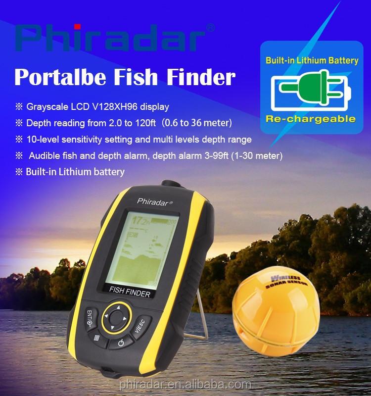 Fish finder dating website