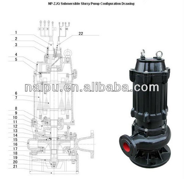 ZJQ Submersible Slurry Motor Pump suction and discharge pump for river sand processing