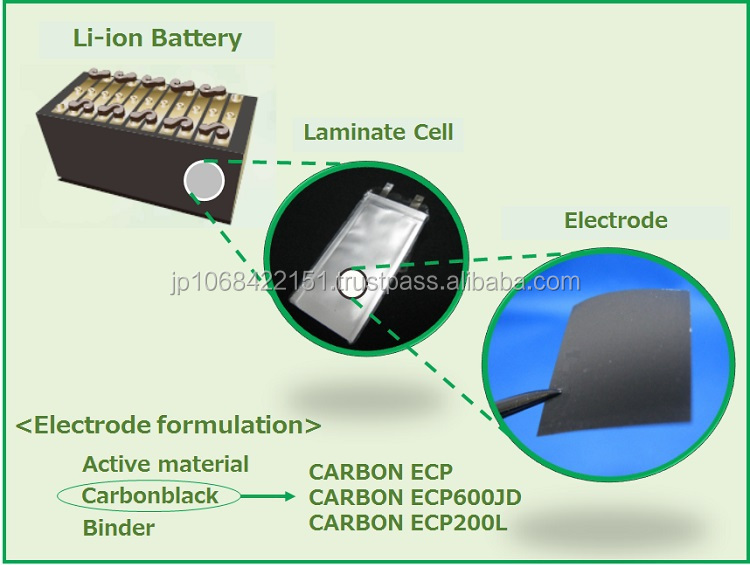 Japanese chemical conductive carbon feasible for apple ipad air battery