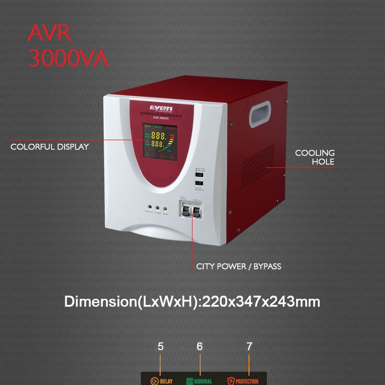 2017 New Products High Efficiency China Supplier 3000va regulator stabilizer avr