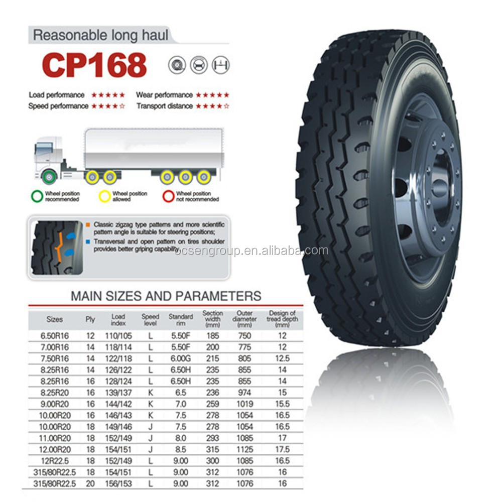 Load Index 149/146 Ply 18 PR 1000r20 stock tires new china tire