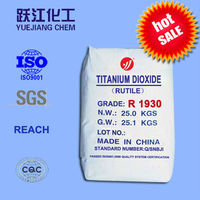 Inorganic Chemical Dioxide Titanium Manufacturer With
