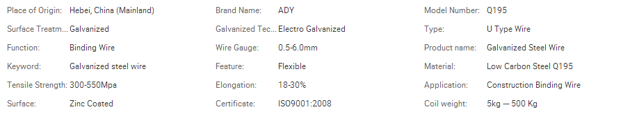 high tensile strengh black annealed galvanized straight cut wire for tie construction/BV 0.71 mm wire diameter galvanized wire u