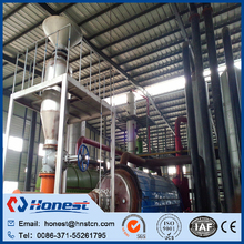 fully continuous waste tyre /waste plastic / waste rubber pyrolysis equipment