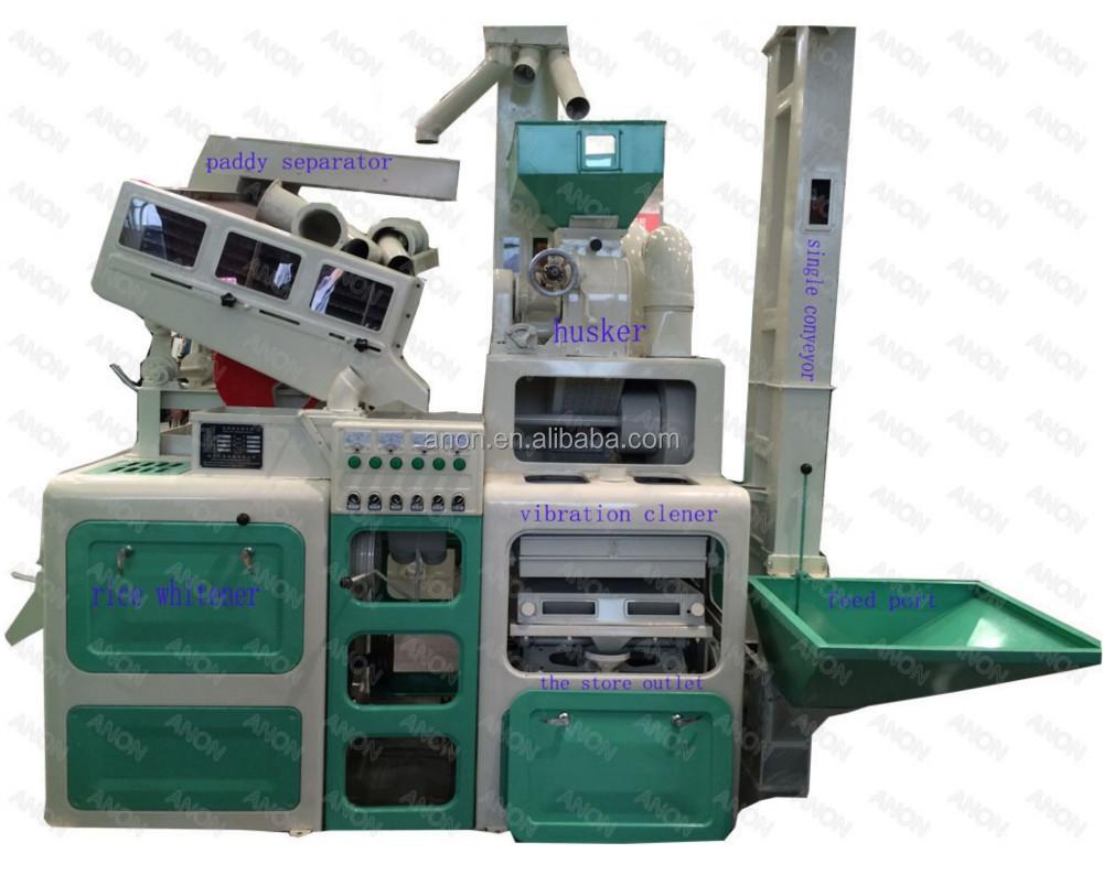 machine philippines