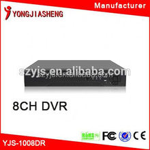 The best price for mini dvr camera user manual fhd 1080p video recorder CCTV 8CH DVR