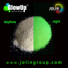 High performance long lasting aluminum glow in the dark powder photo luminescent pigment