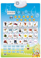 Edusonic English Alphabet Sound Wall Chart