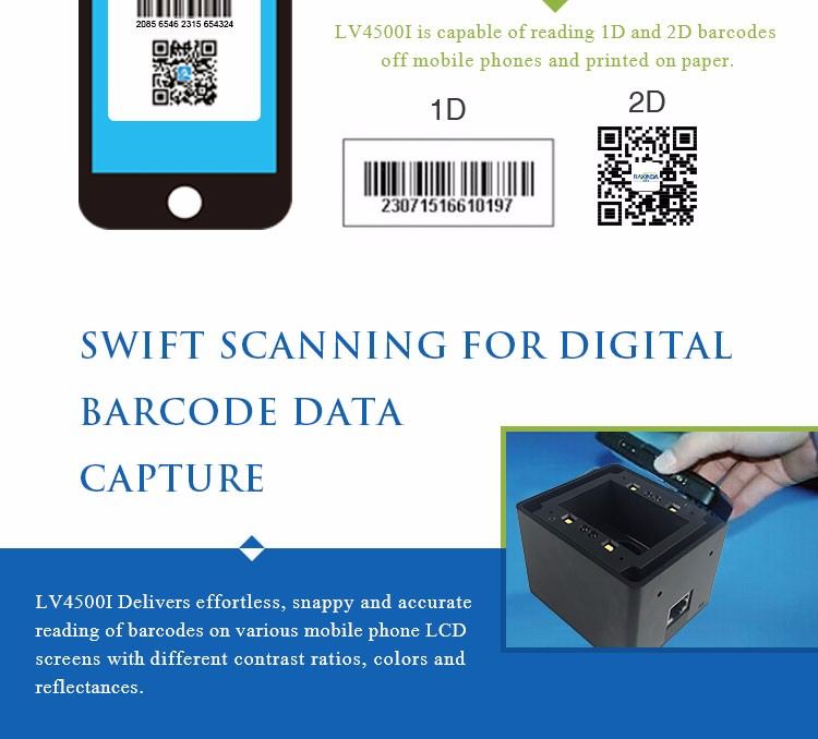 Raspberry PI 2D Barcode Scanner Module QR Code Reader for ATM