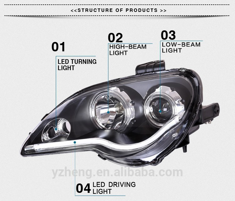 Top Quality Abs Wholesale Led Angel Eye Gen2 Auto Parts