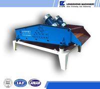 CE certificated sand dewatering desliming machine supplied