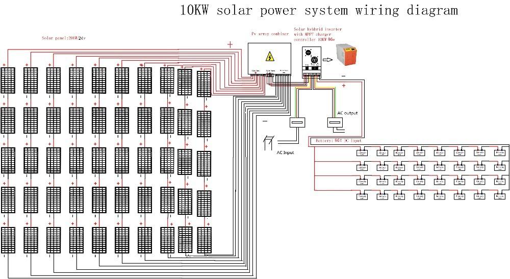 10kw 15kw Home Solar Kit 20kw Solar System 10kw 15kw 20kw
