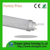 No need change anything led tubo fluorescente with CE RoHs PSE certificate for office lighting and commercial lighting
