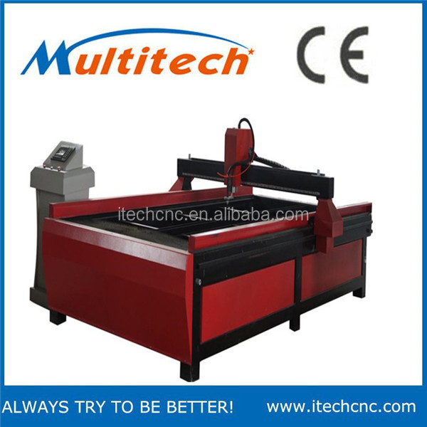 plasma cutting machine price list