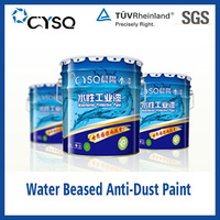 dust repellent coating resistant proof , anti dust coating , anti dust paint