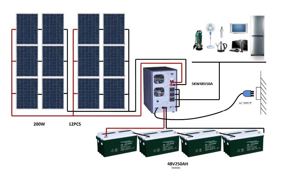5000w Solar Power System 5kw Solar System For Mini Solar