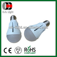 wholesale cheap led light bulb looking for distributors