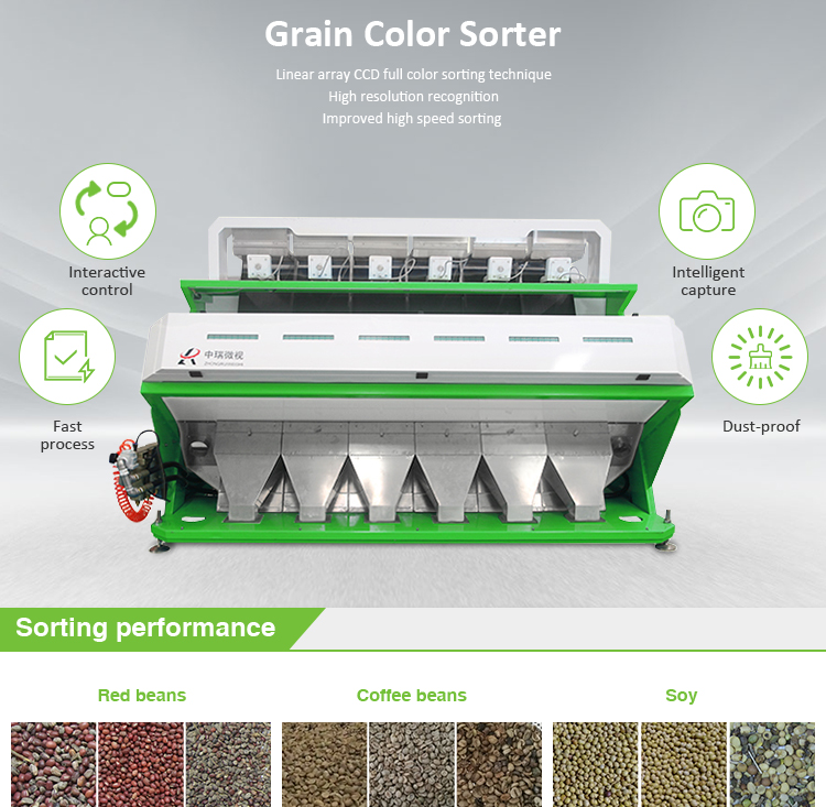 Excellent Quality Optical Large Rapeseed CCD Color Sorter For Sale by Manufacturer