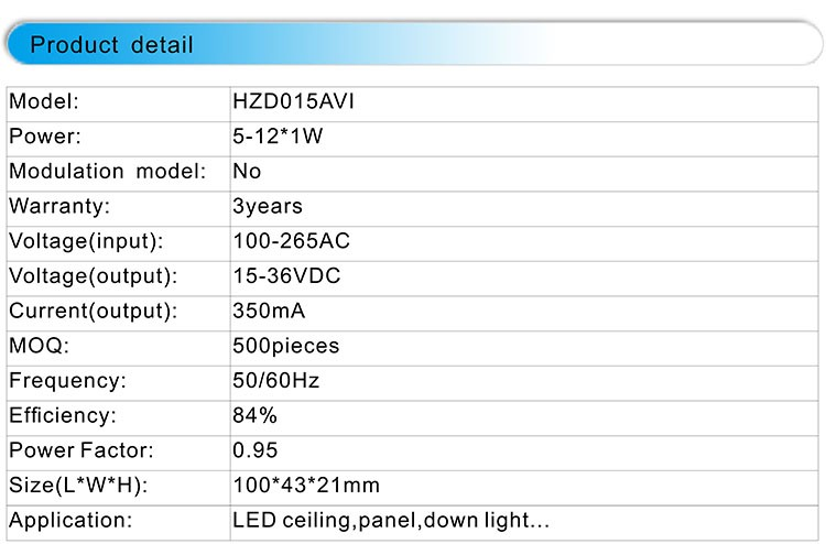 12w led driver dimmable 5w 10w 15w 15-36V DC 350ma traic dimmable power supply led driver with 3 years warranty