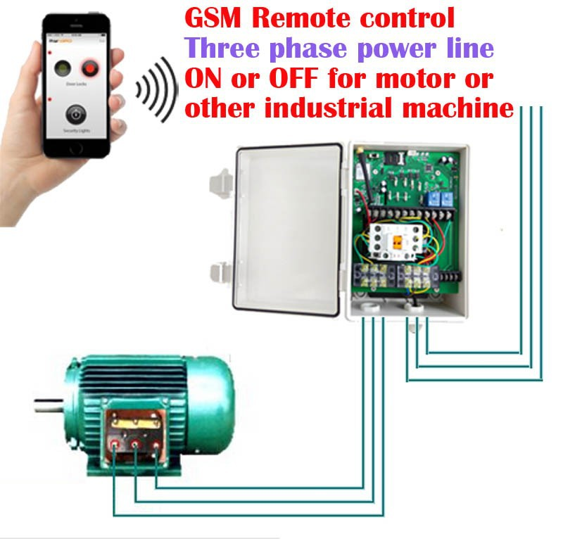 Gsm industrial three phase power switch remote controller for 3 phase motor switch