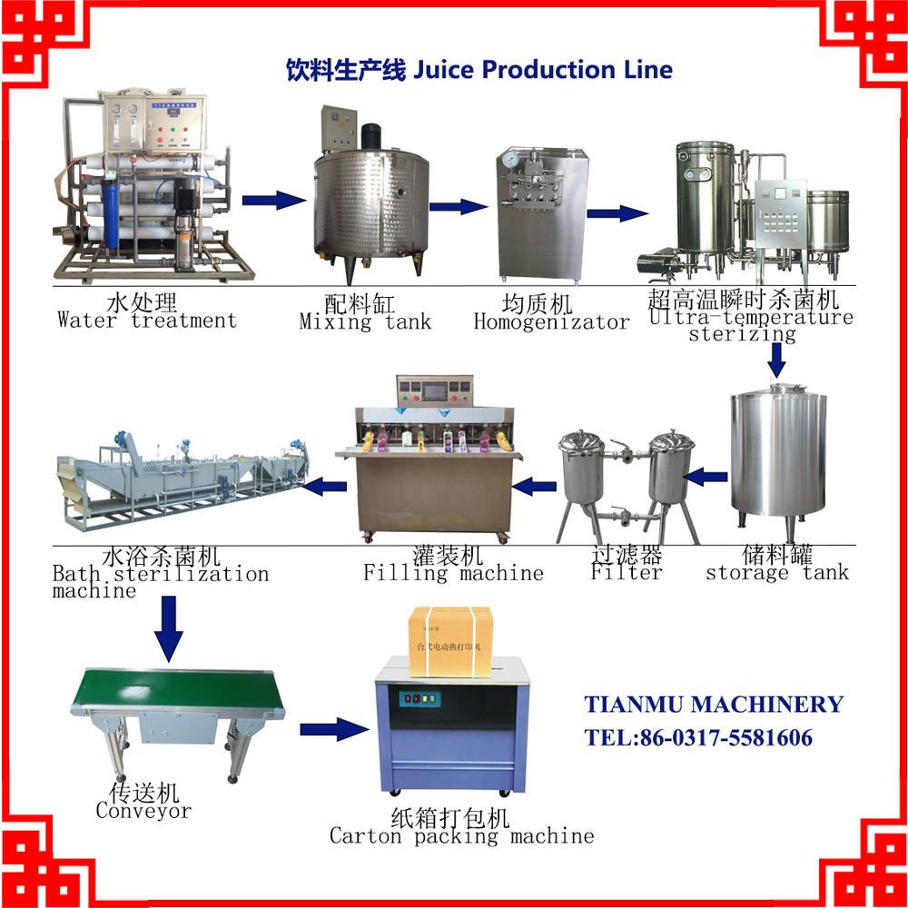 complete juice production line with sterilization machine