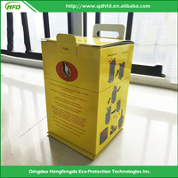 Meidical Safety Box