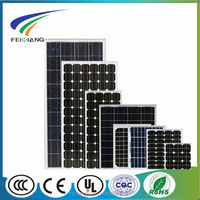 New Products solar panel celulares
