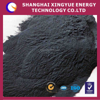 W black silicon carbide used in Glass, ceramic, stone, refractory material, cast iron and nonferrous metal, etc