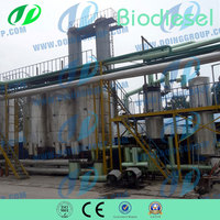 Provide After-sales Service for Used Vegetable Oil to biodiesel processing plant