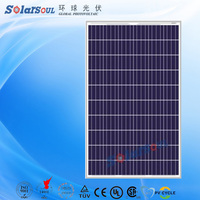 Best quality 240 watt solar panel 240 wp wchina panels solar ith TUV UL