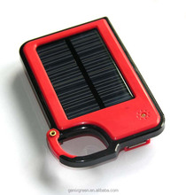 2014 new promotional items 1500mah solar power bank looking for products to represent